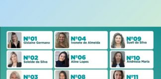 A eleição será realizada das 8h às 17h, na Escola Municipal Cecília Meireles. Cinco conselheiras serão eleitas. Foto: Divulgação/Conselho Tutelar