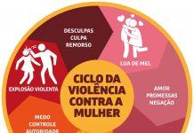 """""""16 Dias de Ativismo pelo Fim da Violência contra a Mulher"""" são marcados por atividades de sensibilização da sociedade diante da violência de gênero"""
