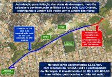 Interligação entre os jardins São Pedro e das Flores será licitada, criando novo corredor de tráfego em Apucarana